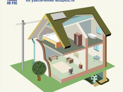 Использование электрического отопления требует тщательного планирования