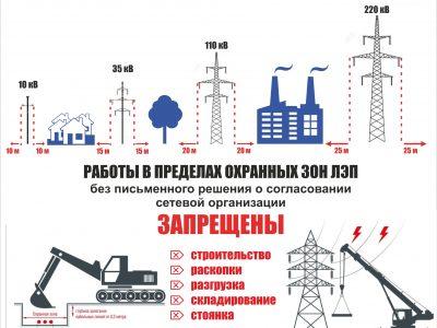 Почти 100 случаев несанкционированных работ привели к аварийным отключениям электроснабжения в Новосибирской области с начала 2019 года