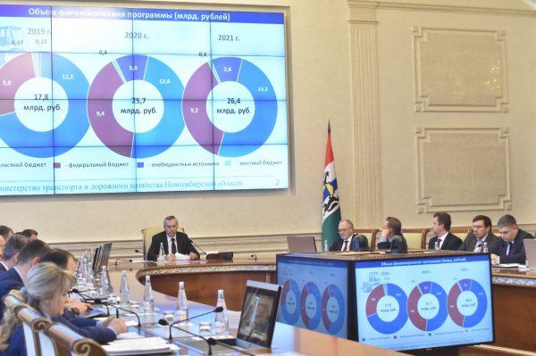 В 2019 году финансирование областной госпрограммы БКД 2.0 увеличится на 943,6 млн рублей
