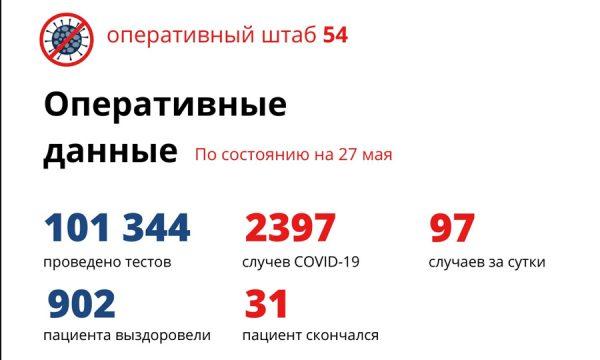 сводка_27