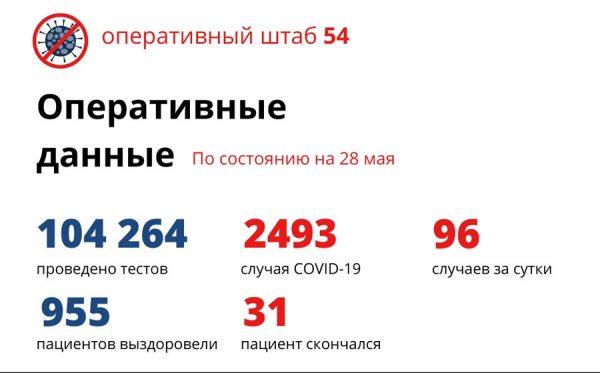 сводка_28