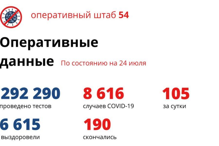 сводка_24