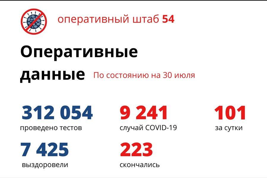 сводка_30