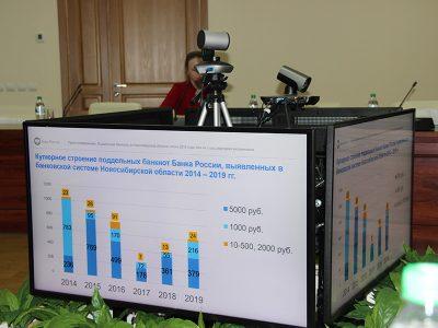 В Сибири сократилось количество выявленных фальшивых купюр