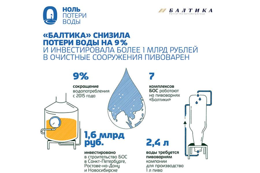 baltika1